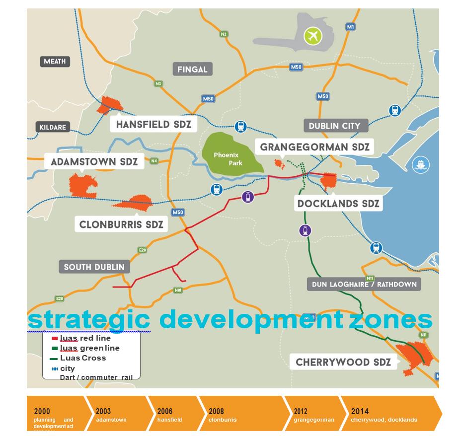 strategic development zoning